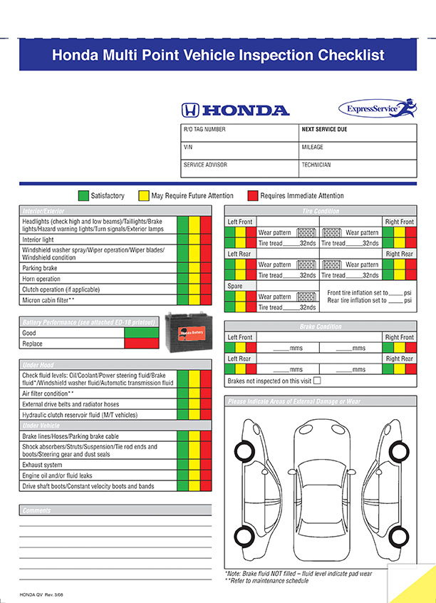 Honda Manufacturer Multi Point Inspection Form